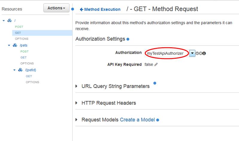AWS API Gateway & Lambda & Dynamo